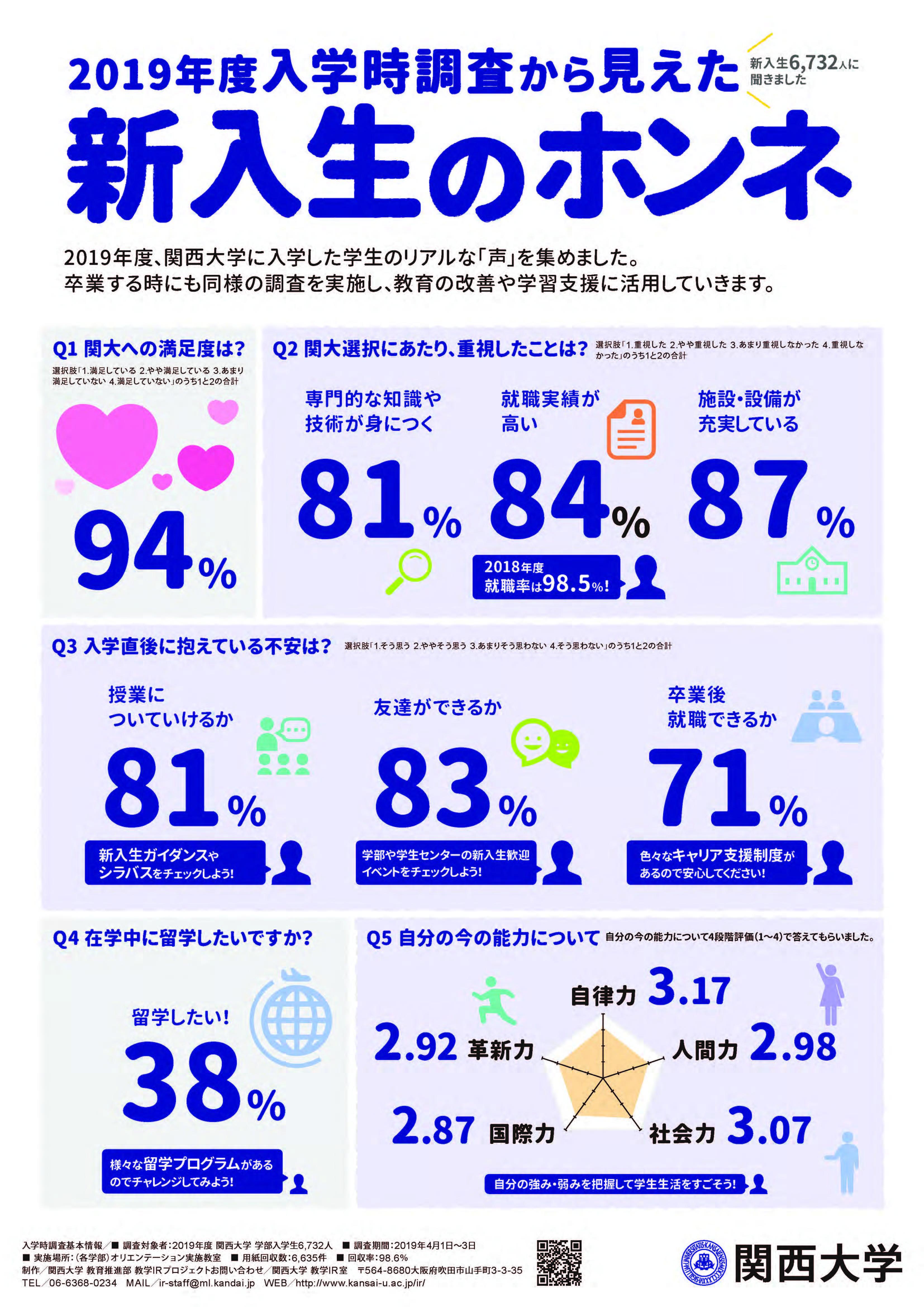 2019年度入学時ポスター_v3.jpg