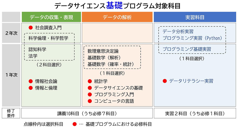 DS基礎.jpg