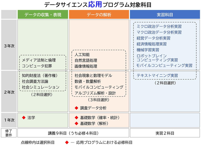 DS応用.jpg