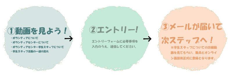 step_1_2_3.jpg